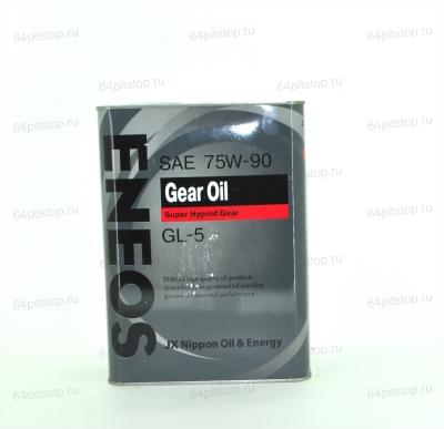 eneos gear oil sae 75w-90 64pitstop.ru трансмиссионное масло